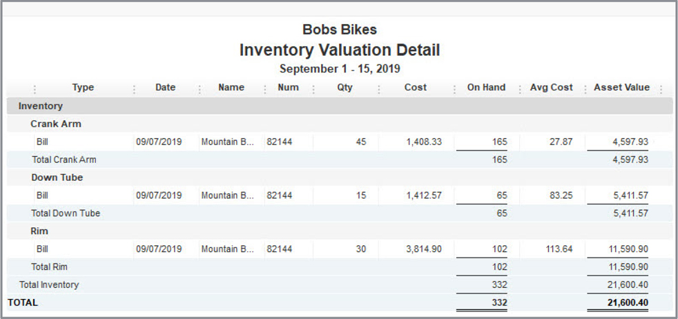 Quickbooks Landed Cost Example Image 9